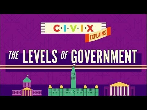 CHAPTER ONE The Levels of Government - YouTube