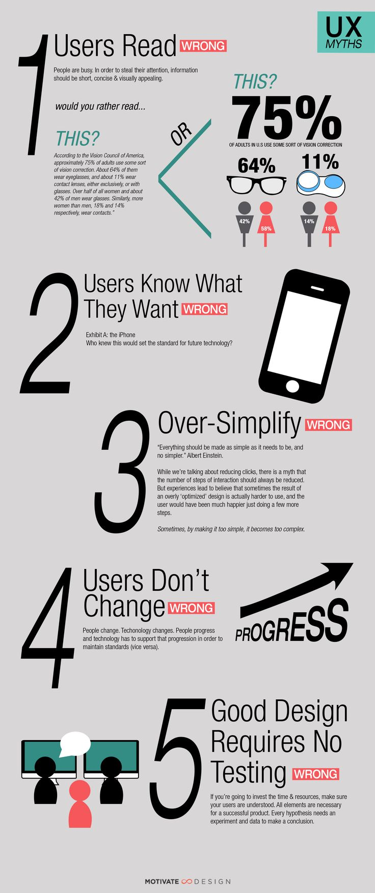Some UX myths #ux