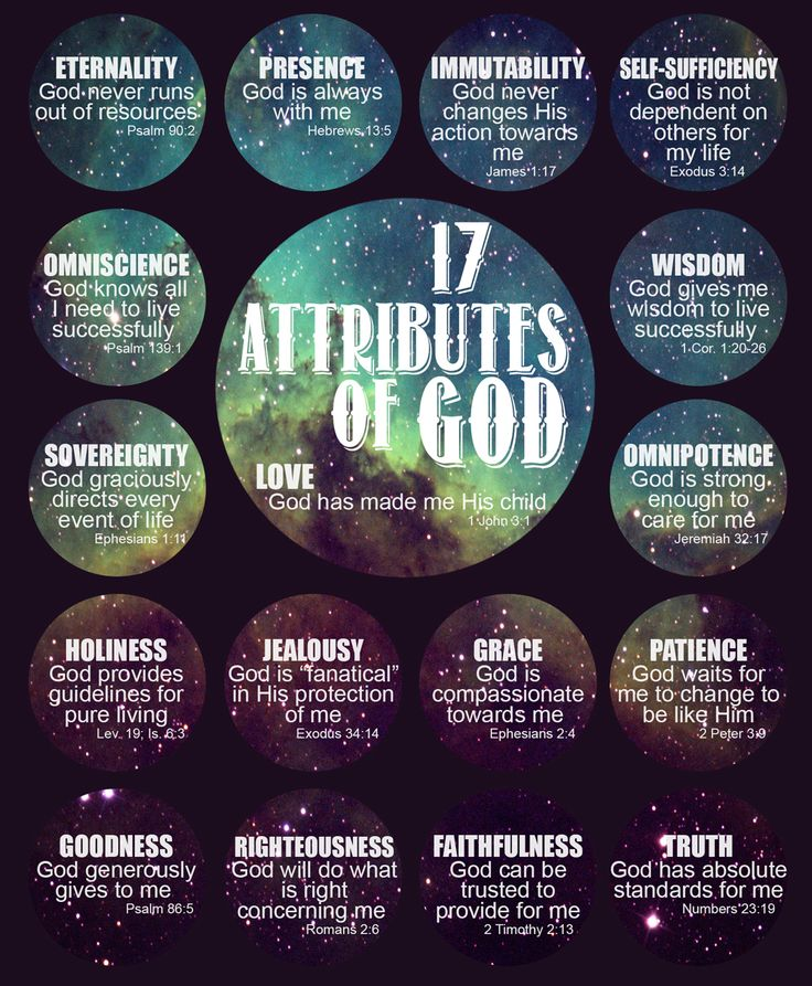 17 Attributes of God