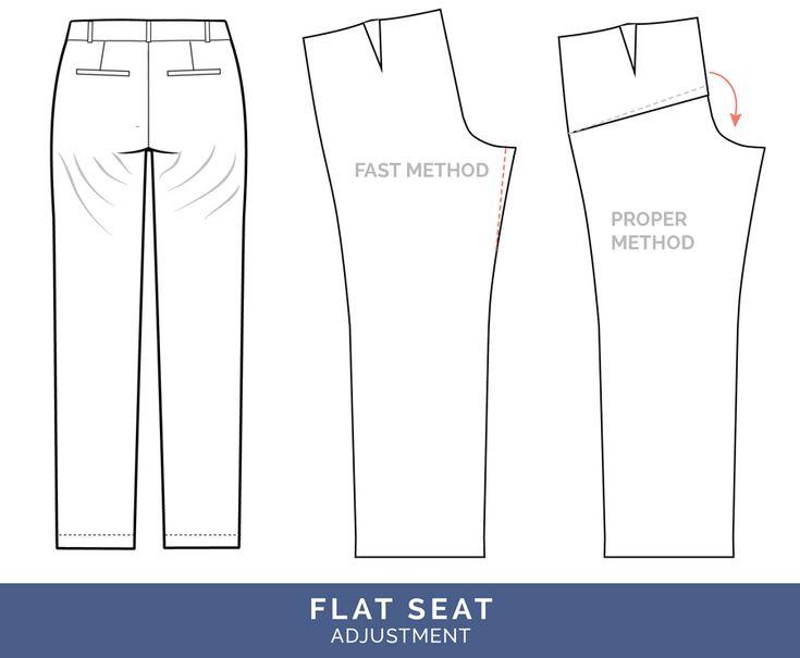 Flat seat Adjustment // Pants Fitting Adjustments // Closet Case Patterns