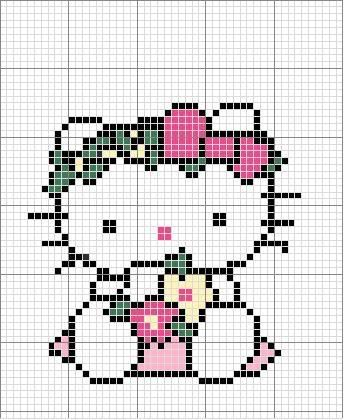 Hello Kitty - Punto Croce/ Uncinetto
