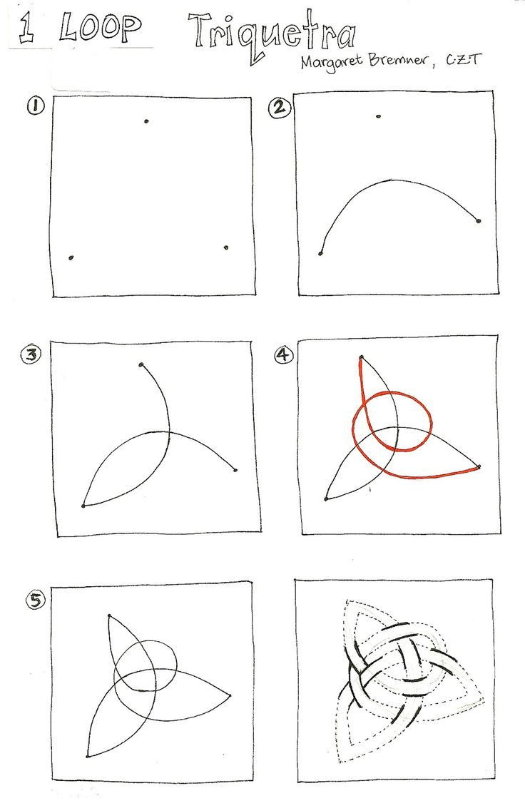 """Triquetra - (1 Loop Triquetra) by Margaret Bremner, CZT / Enthusiastic Artist. """"Steps 1-5 are done in pencil. These lines act as your string. Step 4 shows the looped line in red, just so it's clear. Step 5 shows the entire pencil string. Step 6 is when you start using ink. The short ink lines  indicate what goes over and under. I've drawn them bolder. The connecting lines that you draw later are dotted""""."""