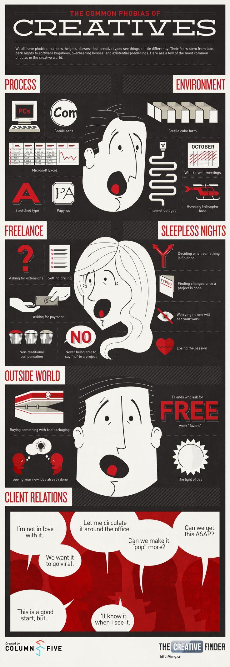 Ha Ha Ha! MT @BradBennett Infographic: The Most Common Phobias In #Creative People