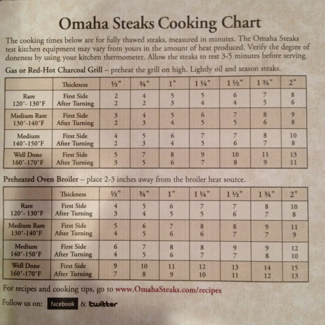 Omaha steaks wonderful steak cooking guide i always overcooked the