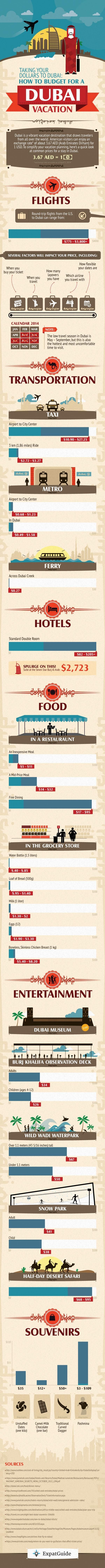 Infographic: How To Budget For A Dubai Vacation