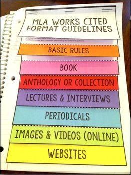 mla format persuasive essay outline