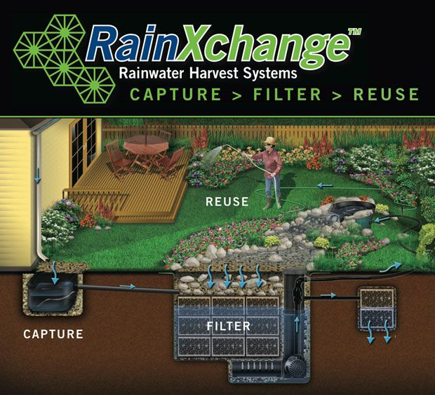 how to clean out a rainwater tank