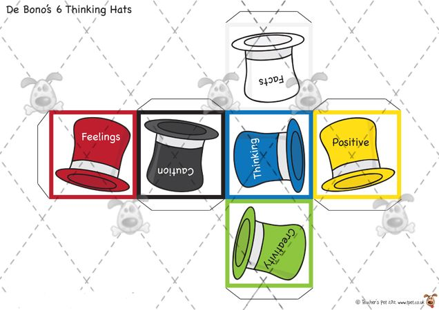 Teacher's Pet - 6 Thinking Hats Dice - Premium Printable Game / Activity - EYFS, KS1, KS2, problem, solving, De Bono, questions, planning, s...