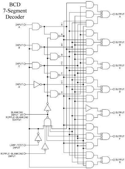 bcd to seven segment decoder ic  ece  eee