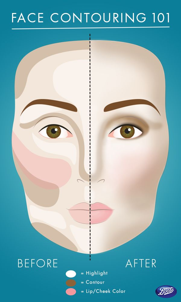 Need a lift? These easy facial contouring tips will do the ...