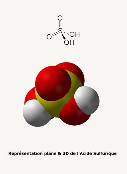 Acide Sulfurique 96% / Sulfate d'Hydrogène