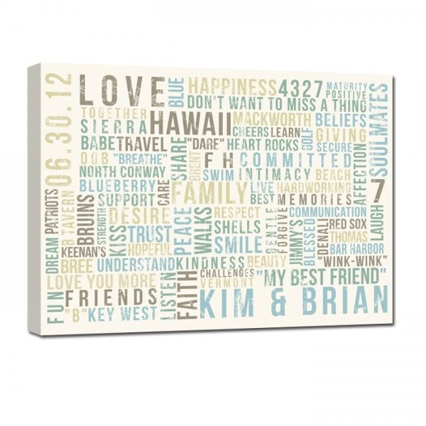 subway style word art  Gift for him - word art memories and phrases