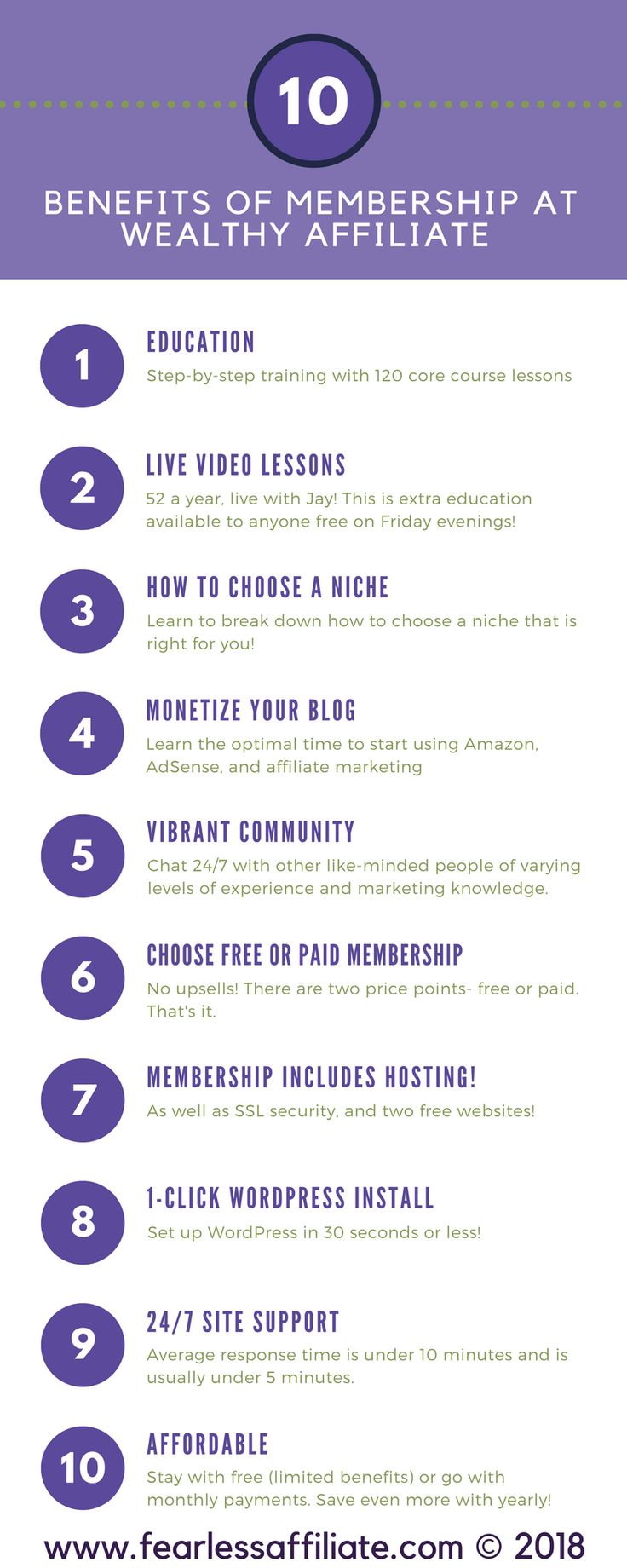 Wealthy Affiliate offers an affordable affiliate education for bloggers who are new to blogging or who are new to affiliate marketing. Along with your membership, you get a host of benefits including Managed WordPress hosting for a fraction of what others charge, SSL, 24/7 chat to get your questions answered and tons more!