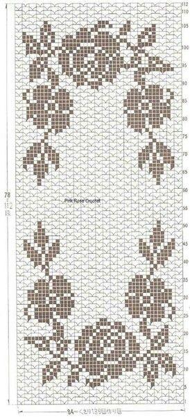 Filet diagram