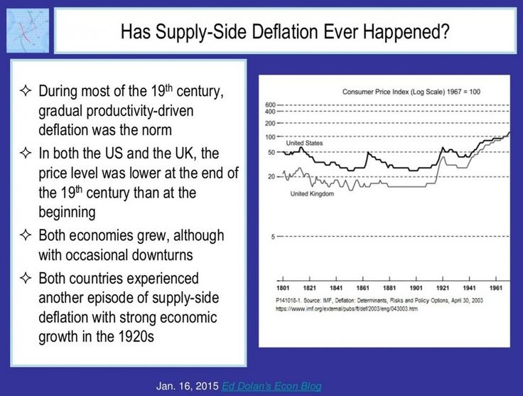 PRESENTING: An Economics Professor Explains The Danger Of Deflation In 24 Simple Slides