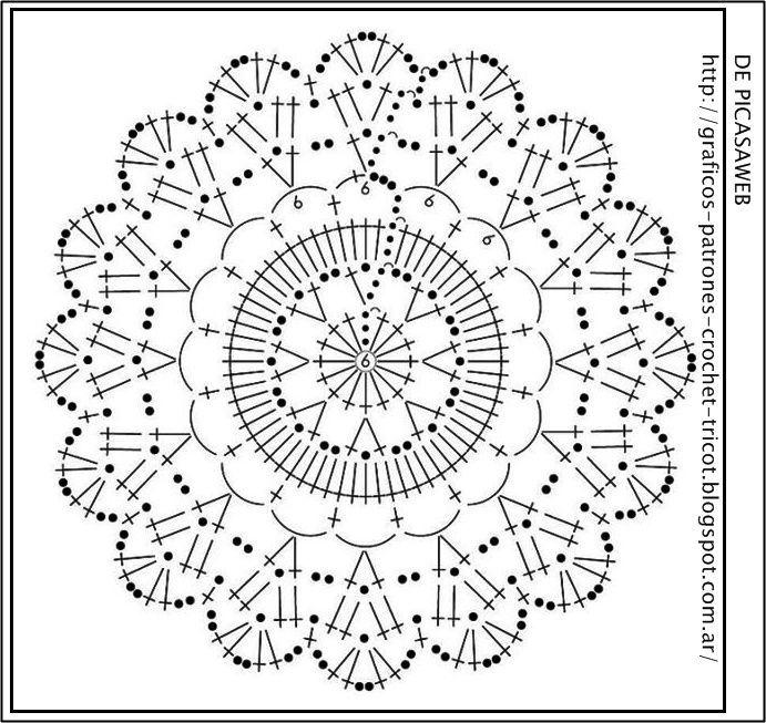 mandalas al crochet patrones - Buscar con Google | jachete crosetate ...