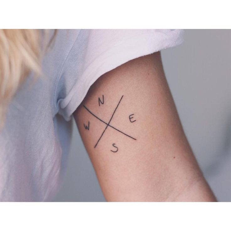 40 Tiny Tattoos For Travel-Lovers