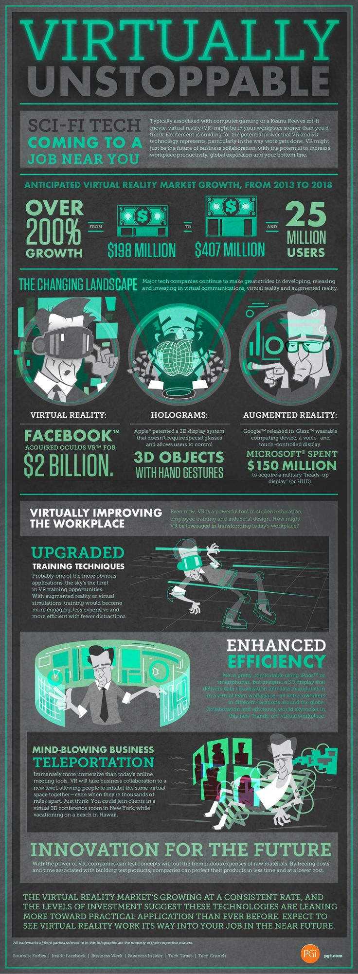 How Virtual Reality Might Change the Way You Work (Infographic) | Inc.com