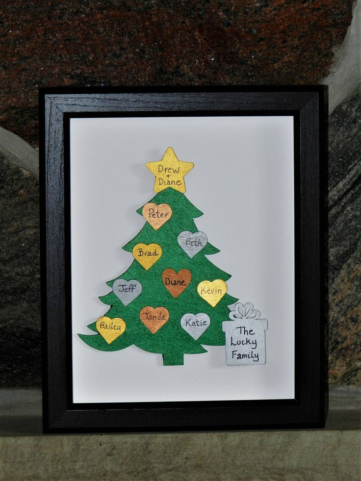 Personalized family tree gift Family gift Family tree frame