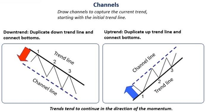derivative markets essay Derivative market in pakistan introduction many decisions are full of risks some managers feel like leading their companies is like on a high wire act.