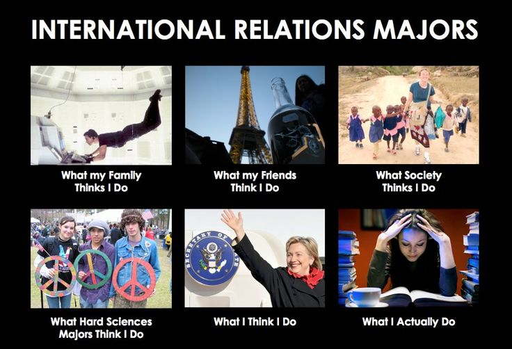 International Relations: What They Think I Do