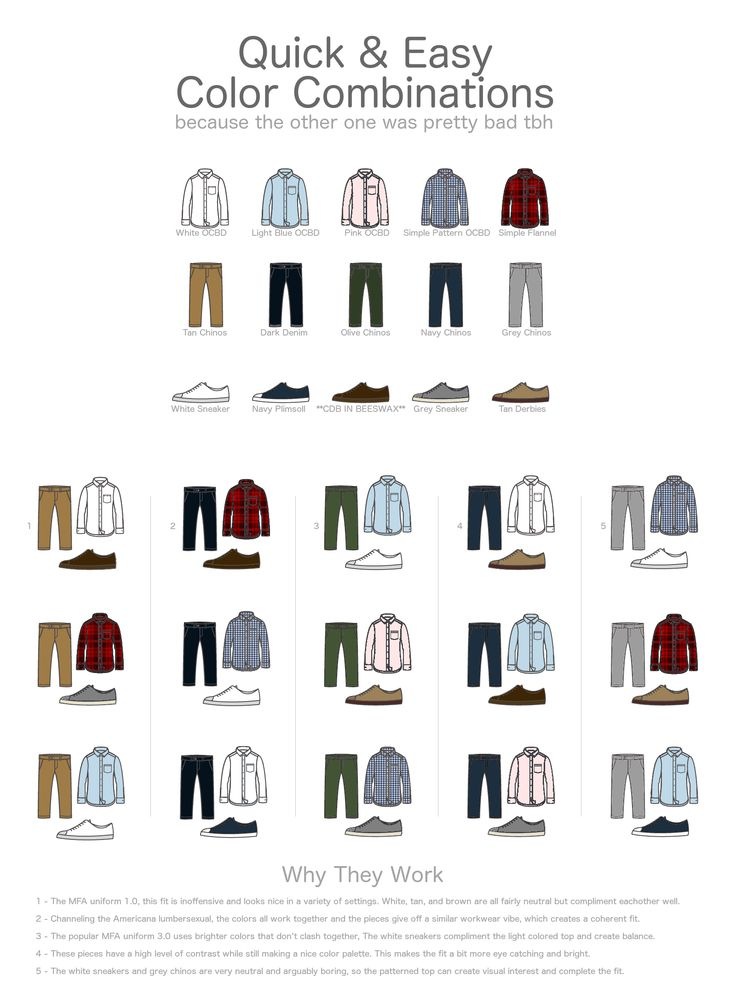 Quick and Easy Men\u0027s Casual Fashion Color Combination Chart - NeoGAF