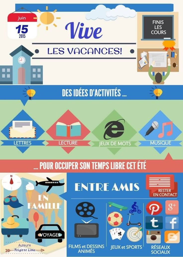 TOUCH this image: Activités pour les vacances by Brigite Lima