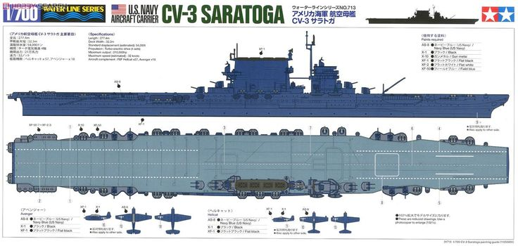 close  usn aircraft carrier cv detail up parts set for pontos model   plastic