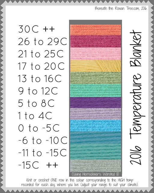 Knit or crochet a temperature blanket - a row for the temp of each week