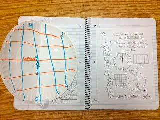 Great activities for Age of Exploration and Longitude and latitude