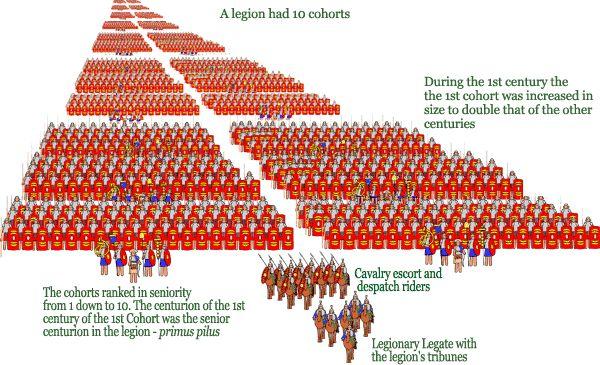 Legio I Germanica - Pesquisa Google