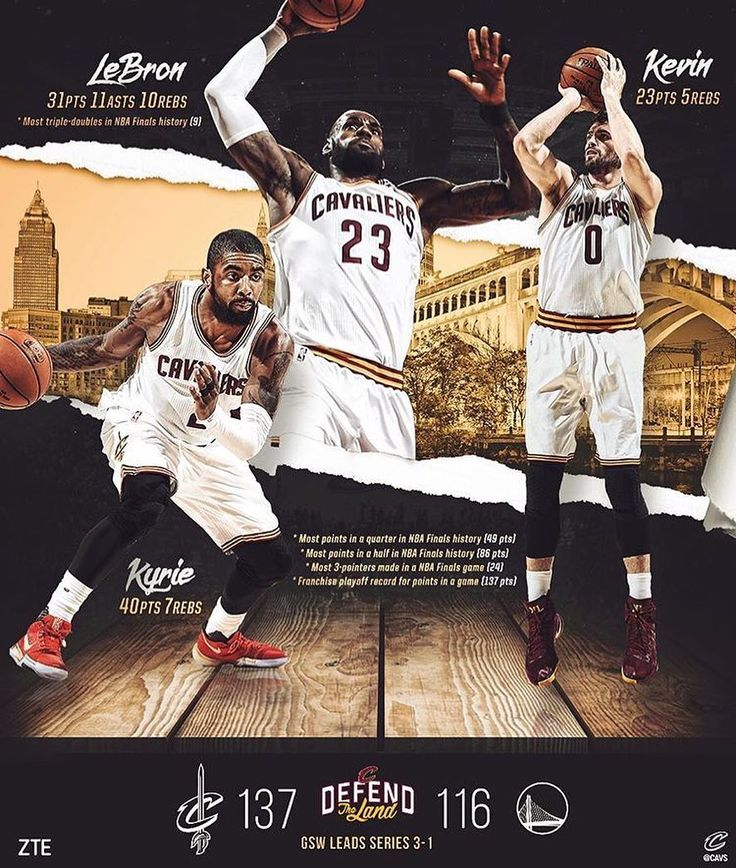 25+ Best Ideas About The Cavaliers On Pinterest
