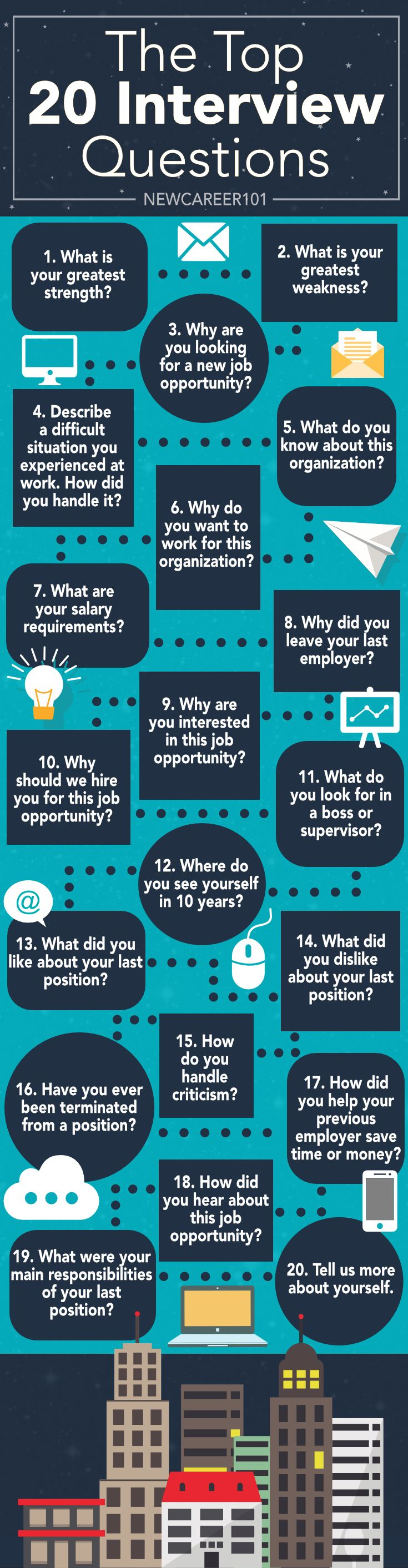 1000 ideas about job interview questions job the top 20 interview questions ●
