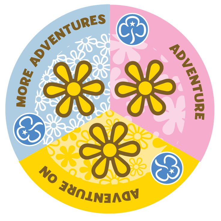 girl guides of canada promise
