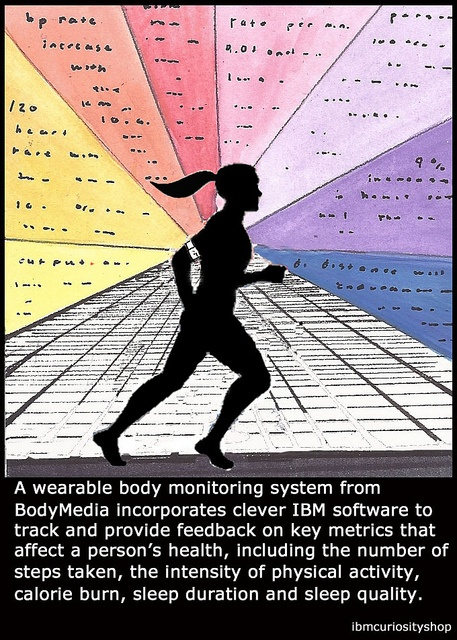 On the go and in the know: IBM and BodyMedia