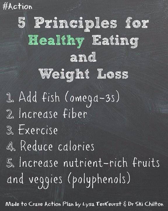 lysa terkeurst weight loss