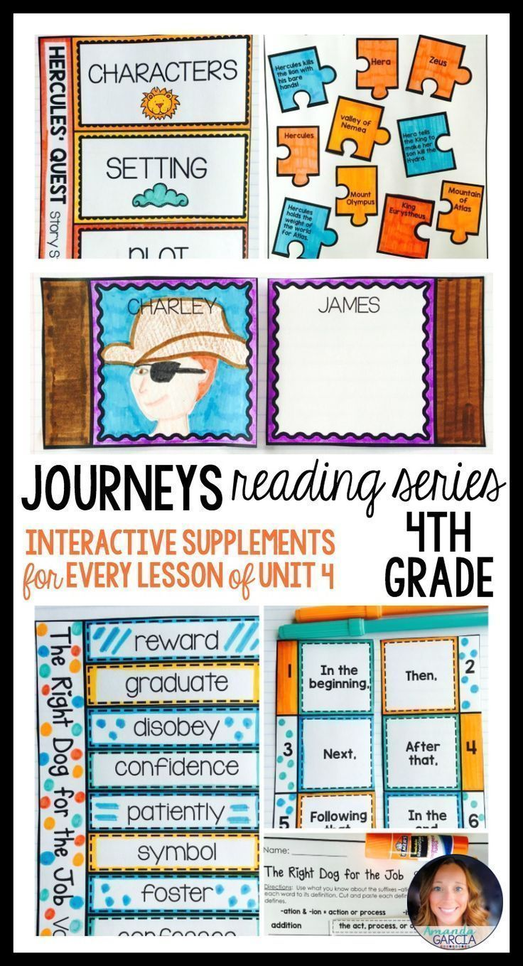 Students LOVE these FUN interactive notebook supplements and printable worksheets! This unit is aligned to the Journeys reading series, Unit 4, for fourth grade. Stories are: Riding Freedom, The Right Dog for the Job, Hercules' Quest, Harvesting Hope, and Sacagawea.