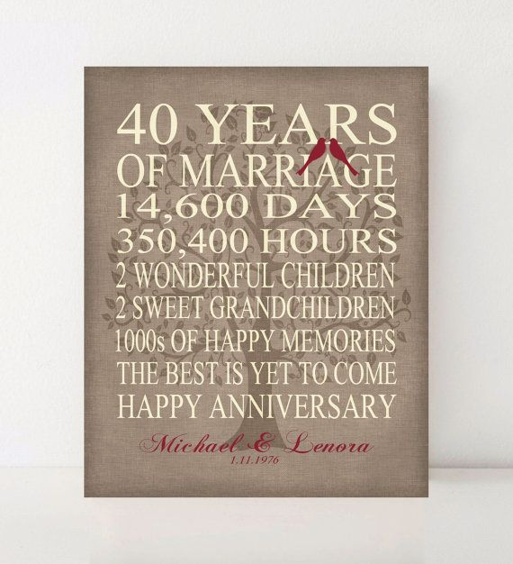 40 Year Wedding Anniversary Gift Ideas: Best 25+ 40 Year Anniversary Gift Ideas On Pinterest
