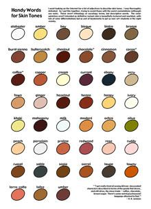Handy Words for Skin Tones | joshroby.com