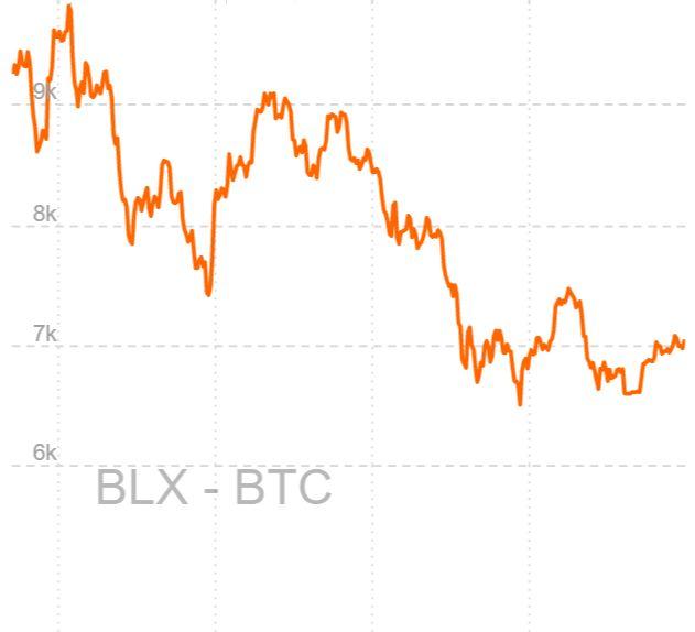 Bitcoin Price Analysis - OTC volume spikes | Bitcoin price, Bitcoin, Cryptocurrency market ...