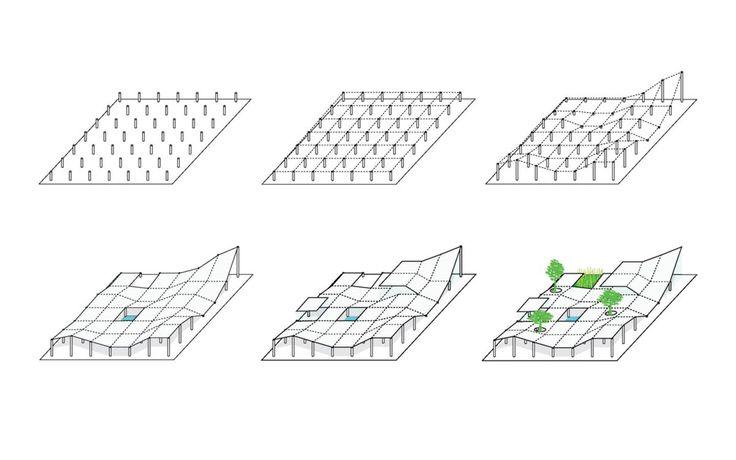 202 best images about procedure generation matrix on pinterest