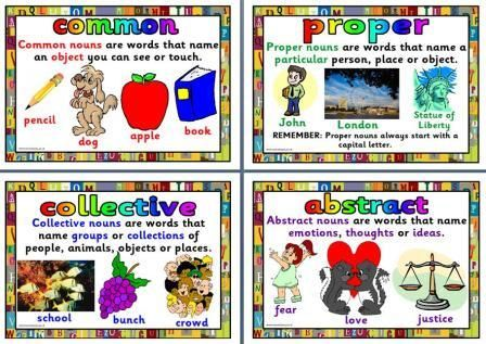 Literacy Resources, Writing Posters, many free printables for Elementary and Primary Schools