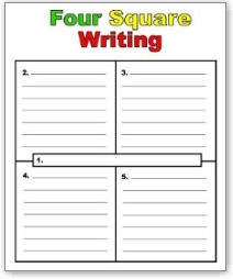 This is an easy way for students, including ELLs, to organize their writing, providing them with a summary before turning it into paragraph form. To start, students draw a box in the middle of thier paper. Then they draw lines to split the paper into four equal boxes. A topic sentence goes in the middle of the paper, with supporting ideas or sentences in the outside boxes. You can also do three supporting details and a closing sentence. Introduced by Teal Carter in ED 692.