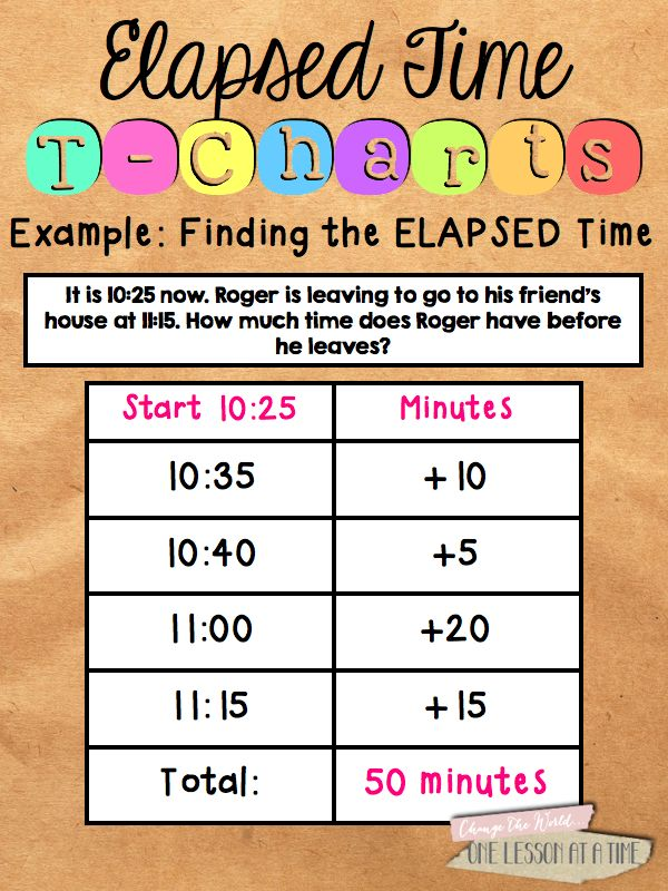 10 best Time images on Pinterest Anchor charts, Classroom - examples of t charts