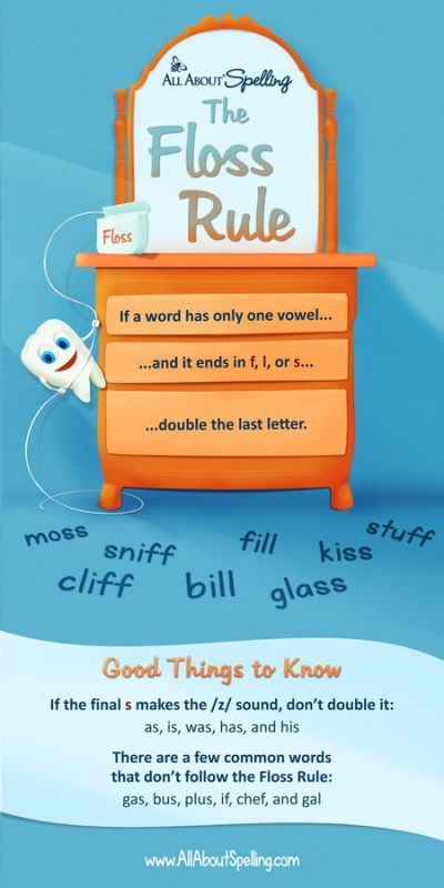 floss rule - Yahoo Search Results
