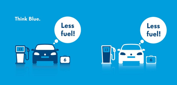 Volkswagenicons for Think Blue campaign