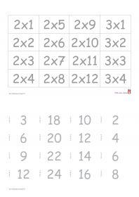 Un petit jeu de cartes à imprimer recto-verso pour apprendre et réviser les tables de multiplication.