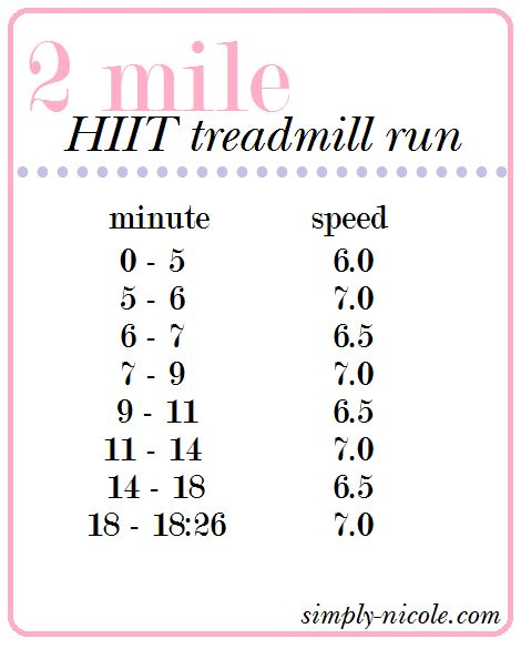 2 mile treadmill run  http://www.simply-nicole.com/hiit-treadmill-workout/#   #running #simplynicole