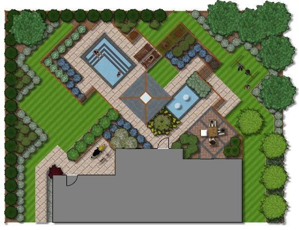 Backyard Garden Layout Backyard Garden Layout Backyard Garden Landscape Design Services