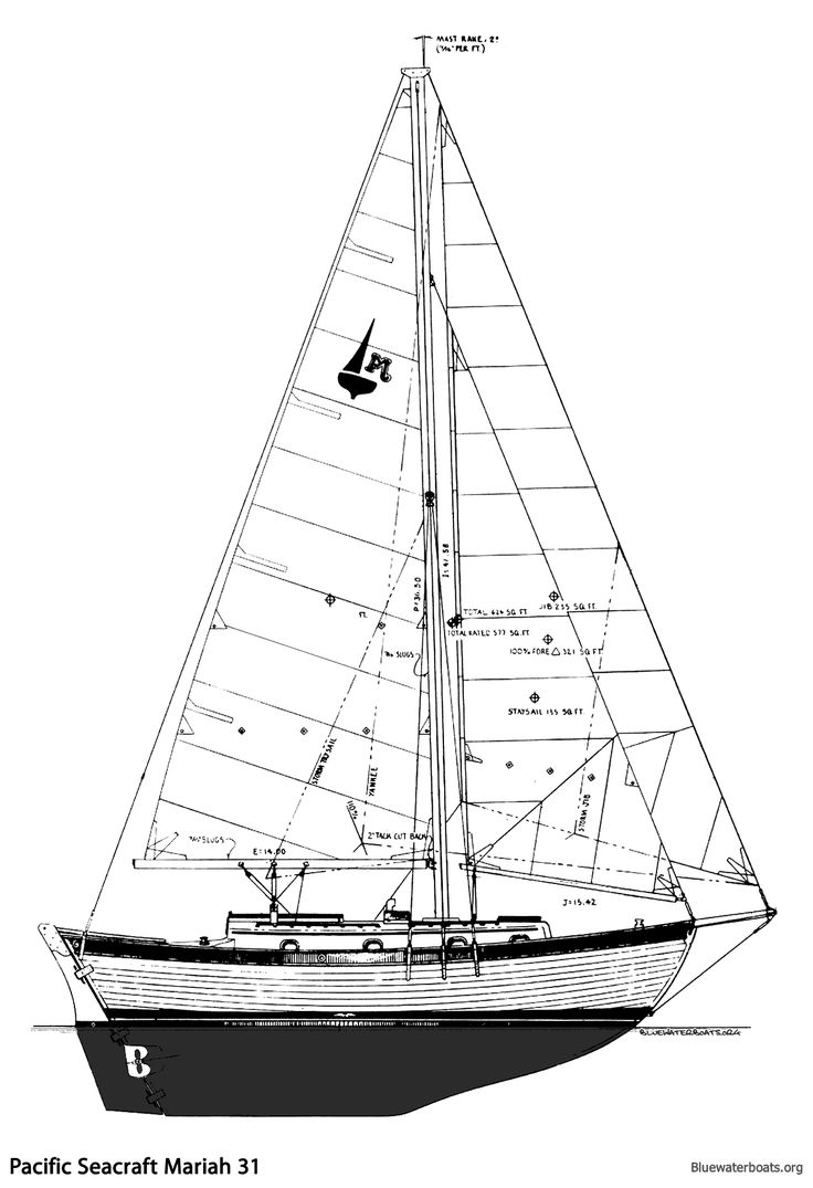 Westsail Sailboat Wiring Diagram : 32 Wiring Diagram